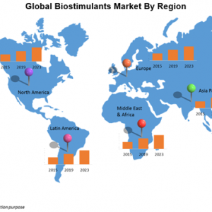 Biostimulants Market Size, Share, Trends, Market Growth, Global Analysis And Industry Forecast 2017 – 2025 – Credence Research