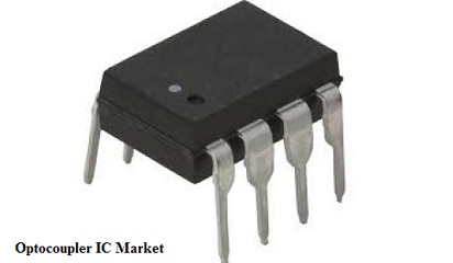 Optocoupler IC Market Size, Share, Growth, Trends, Analysis and Forecast 2019 To 2027